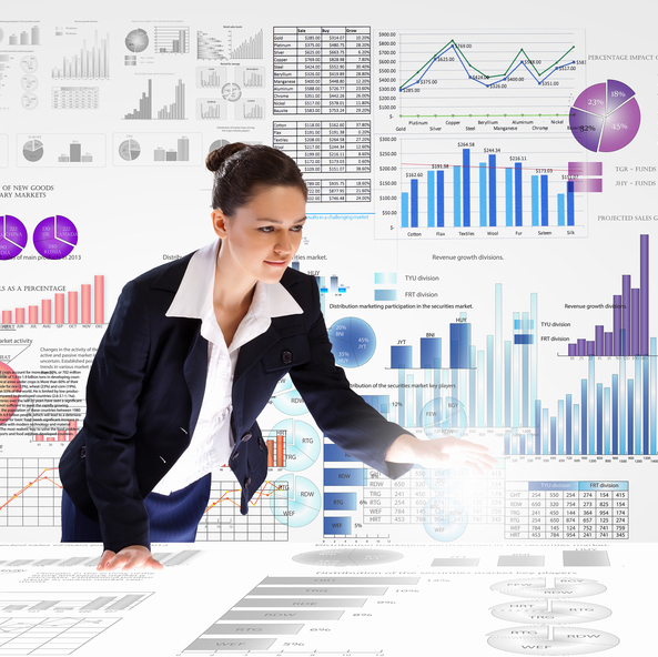 Market research analytics for better business decisions